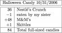 Halloween 2006 count.